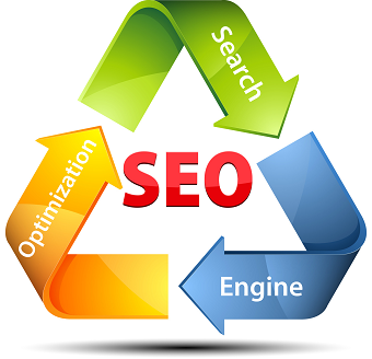 top seo company in chennai
